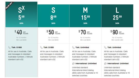 telstra $90 sim business plan